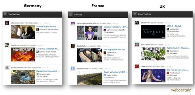 UK-France-Germany-YT-Front-Page1