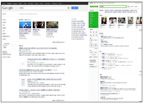 Google versus Naver comparison search engine results