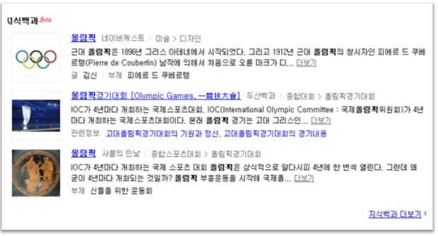 Naver SEO - Make use of the encyclopaedia