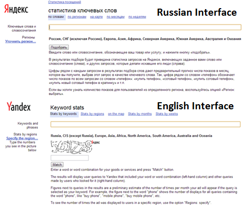 Yandex Keyword Tool - International Search