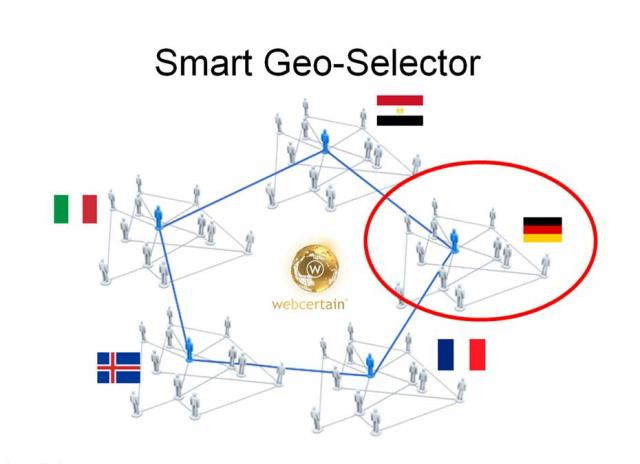 Global Sites Need A Smart Geo-Selector - Now x-default Can Help.  Source: Webcertain