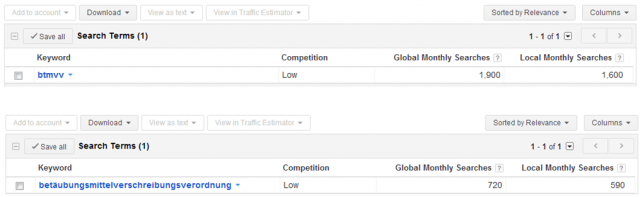 AdWords-Search-Volume-Comparison
