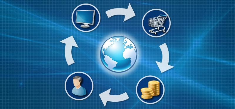 The international ecommerce user journey