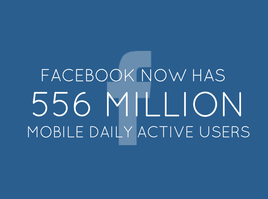 Facebook Number of Mobile Daily Active Users Q4 2013