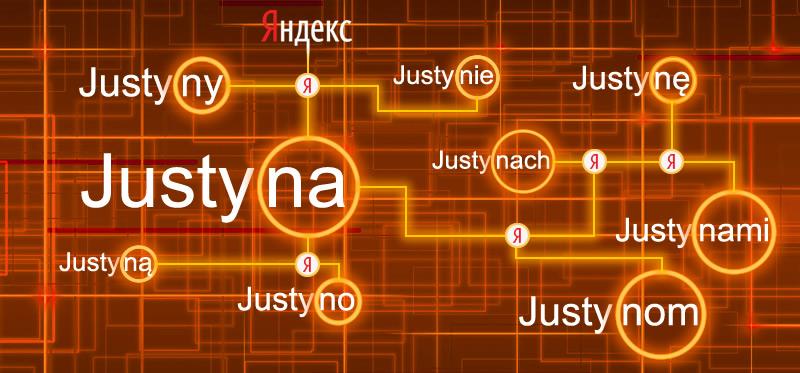 Yandex PPC Match Types