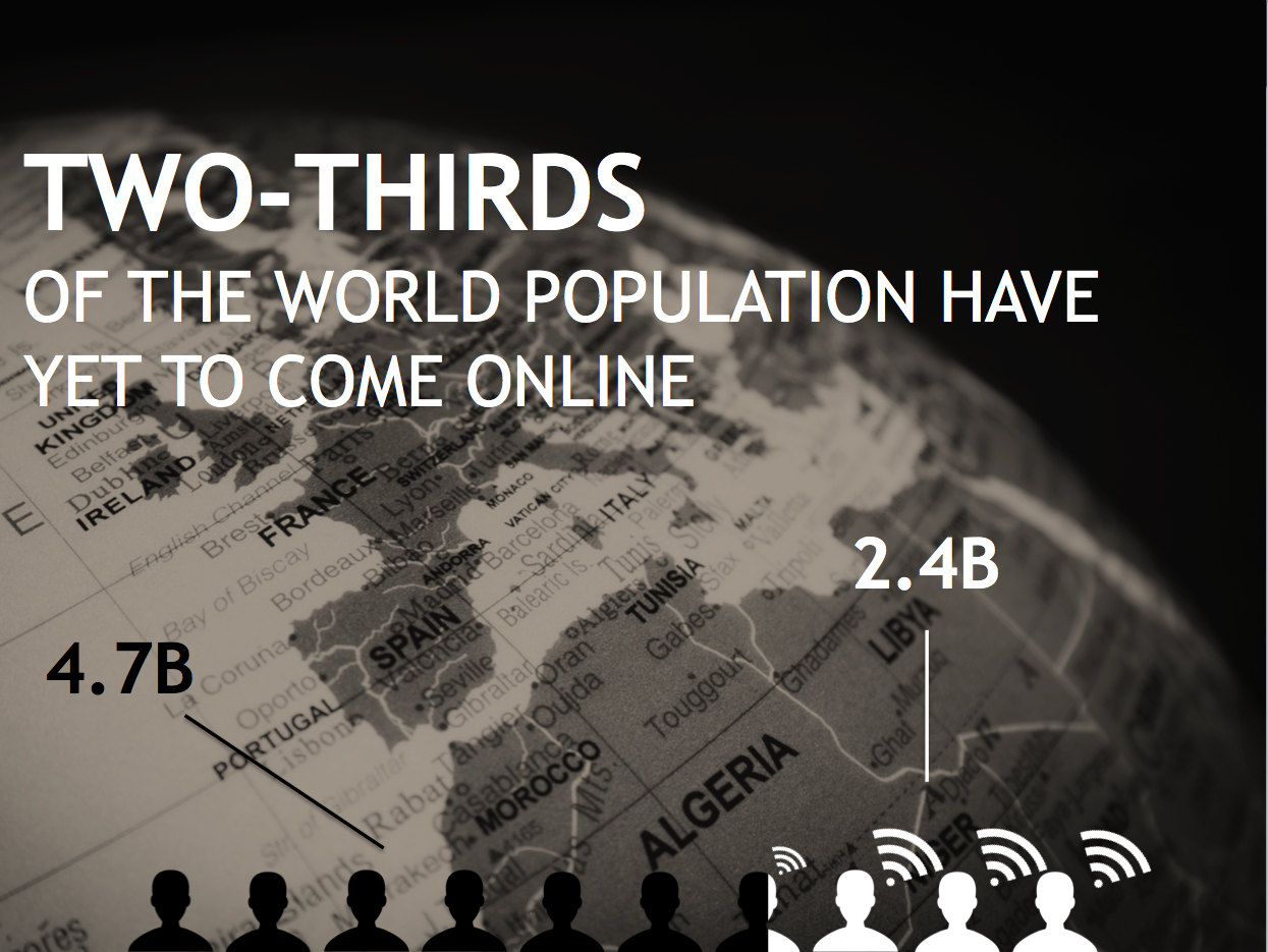 Global Internet Penetration 2014