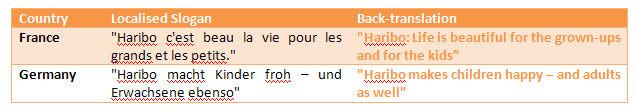 haribo slogan french german