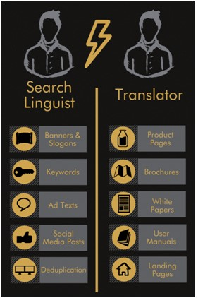 search-linguists-vs-translators-2b