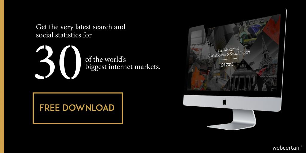 Social Graphic SAS q1 2015 - iMac V2