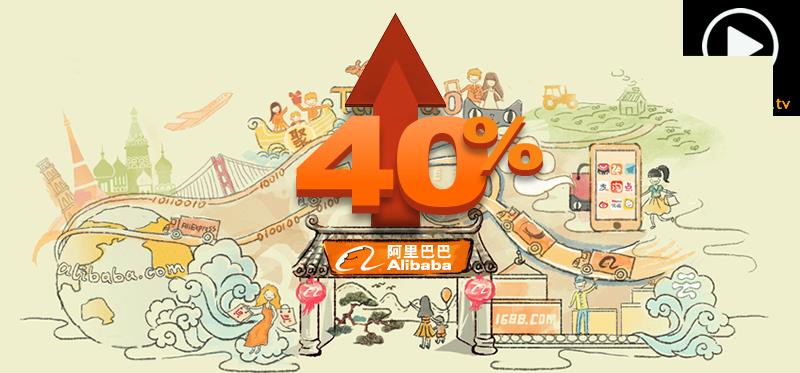 Alibaba's Sales Grow