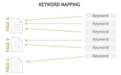 on-page-seo-and-keyword-4