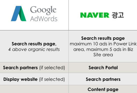 naver-search-ad-3