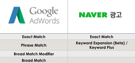 naver-search-ad-4