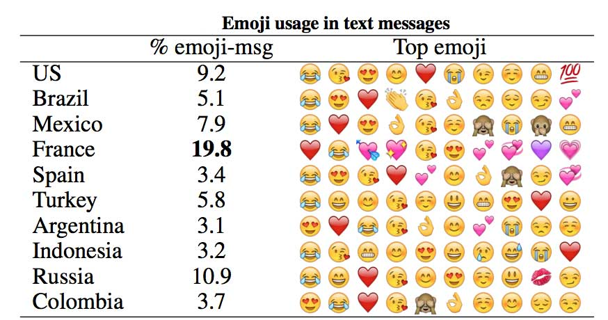 emojis-for-businesses-2