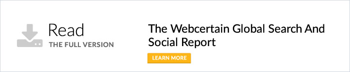10-interesting-facts-from-the-webcertain-global-search-and-social-report-banner